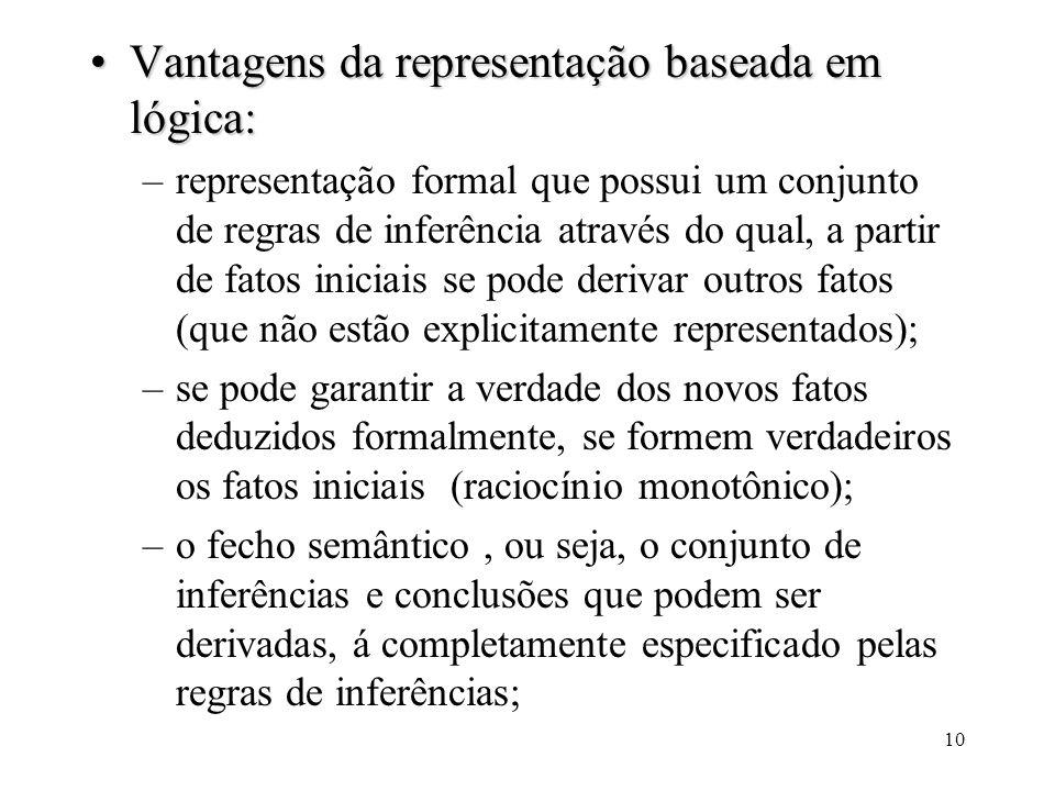 10 Vantagens da representação baseada em lógica:Vantagens da representação baseada em lógica: –representação formal que possui um conjunto de regras d