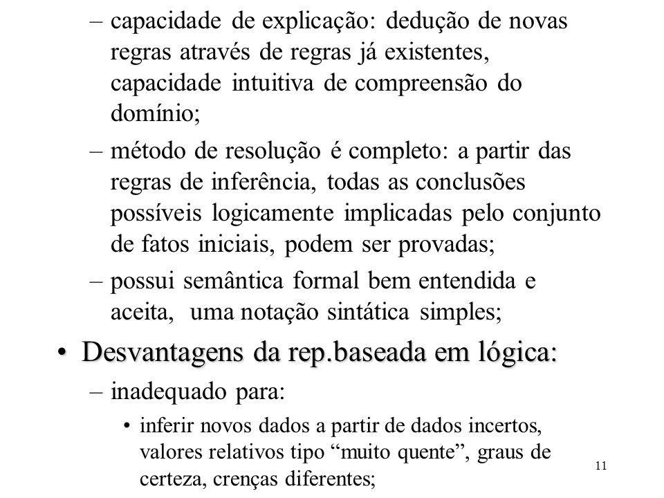 11 –capacidade de explicação: dedução de novas regras através de regras já existentes, capacidade intuitiva de compreensão do domínio; –método de reso