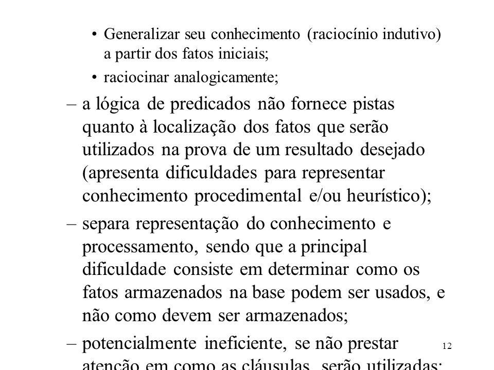 12 Generalizar seu conhecimento (raciocínio indutivo) a partir dos fatos iniciais; raciocinar analogicamente; –a lógica de predicados não fornece pist