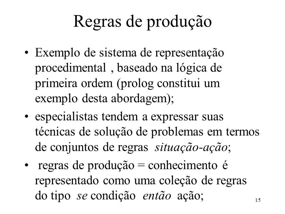 15 Regras de produção Exemplo de sistema de representação procedimental, baseado na lógica de primeira ordem (prolog constitui um exemplo desta aborda