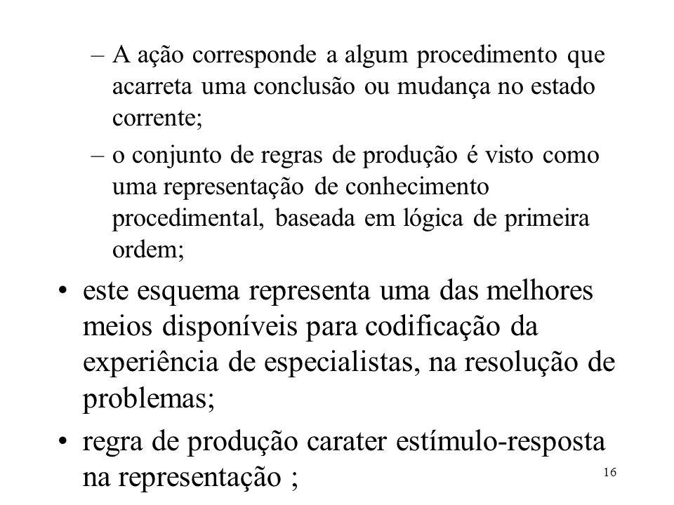 16 –A ação corresponde a algum procedimento que acarreta uma conclusão ou mudança no estado corrente; –o conjunto de regras de produção é visto como u