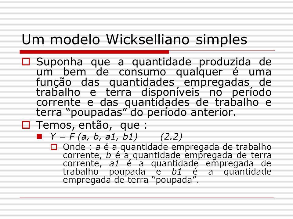 Um modelo Wickselliano simples Suponha que a quantidade produzida de um bem de consumo qualquer é uma função das quantidades empregadas de trabalho e