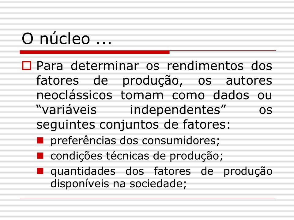 O núcleo... Para determinar os rendimentos dos fatores de produção, os autores neoclássicos tomam como dados ou variáveis independentes os seguintes c