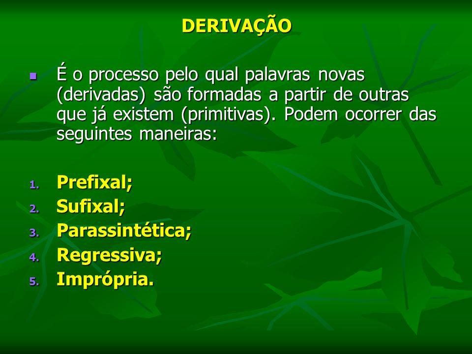 DERIVAÇÃO É o processo pelo qual palavras novas (derivadas) são formadas a partir de outras que já existem (primitivas). Podem ocorrer das seguintes m