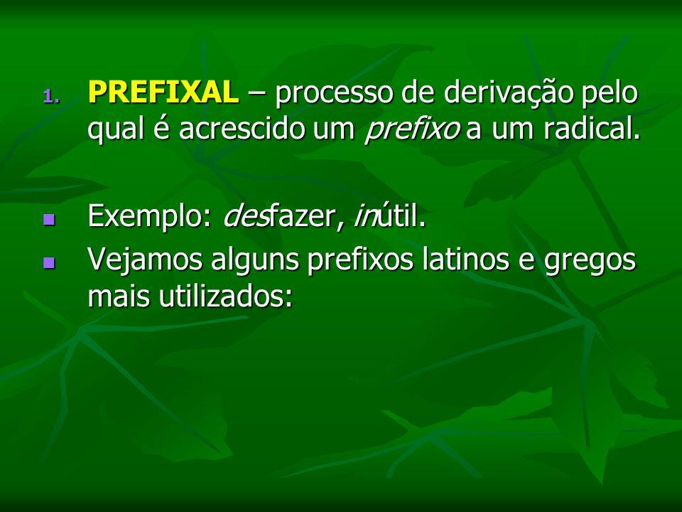 1. PREFIXAL – processo de derivação pelo qual é acrescido um prefixo a um radical. Exemplo: desfazer, inútil. Exemplo: desfazer, inútil. Vejamos algun