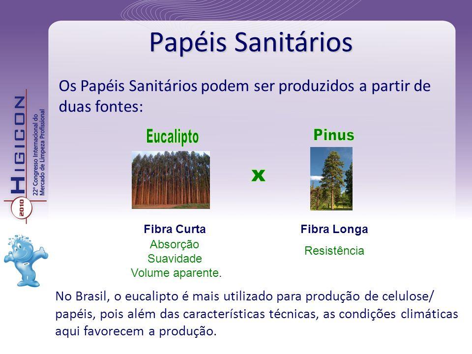 Papéis Sanitários Os Papéis Sanitários podem ser produzidos a partir de duas fontes: No Brasil, o eucalipto é mais utilizado para produção de celulose