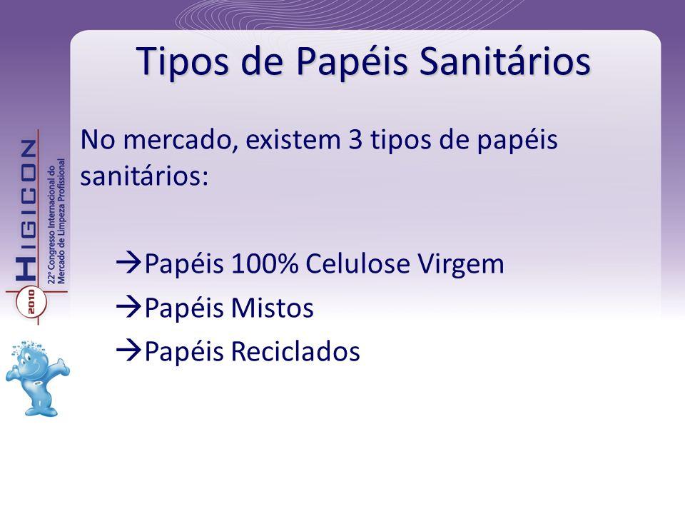 Tipos de Papéis Sanitários No mercado, existem 3 tipos de papéis sanitários: Papéis 100% Celulose Virgem Papéis Mistos Papéis Reciclados