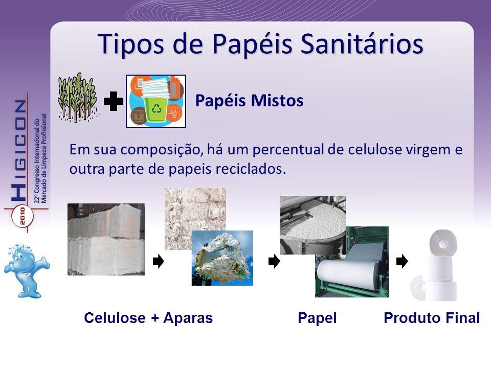 Tipos de Papéis Sanitários Papéis Mistos Em sua composição, há um percentual de celulose virgem e outra parte de papeis reciclados. Celulose + Aparas
