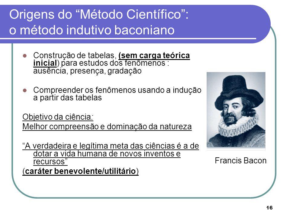 16 Origens do Método Científico: o método indutivo baconiano Construção de tabelas, (sem carga teórica inicial) para estudos dos fenômenos : ausência,
