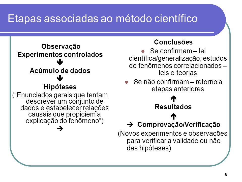 8 Etapas associadas ao método científico Observação Experimentos controlados Acúmulo de dados Hipóteses (Enunciados gerais que tentam descrever um con