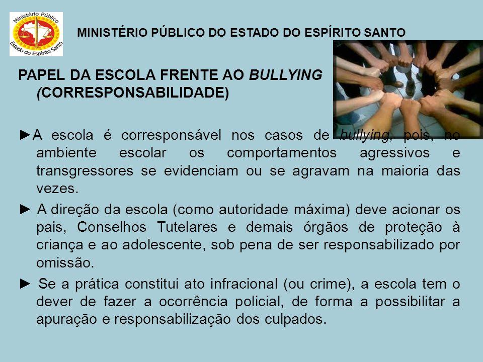 MINISTÉRIO PÚBLICO DO ESTADO DO ESPÍRITO SANTO PAPEL DA ESCOLA FRENTE AO BULLYING (CORRESPONSABILIDADE) A escola é corresponsável nos casos de bullyin