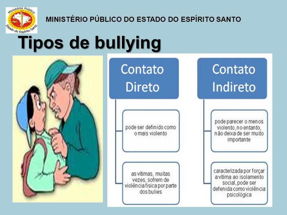 MINISTÉRIO PÚBLICO DO ESTADO DO ESPÍRITO SANTO Tipos de bullying