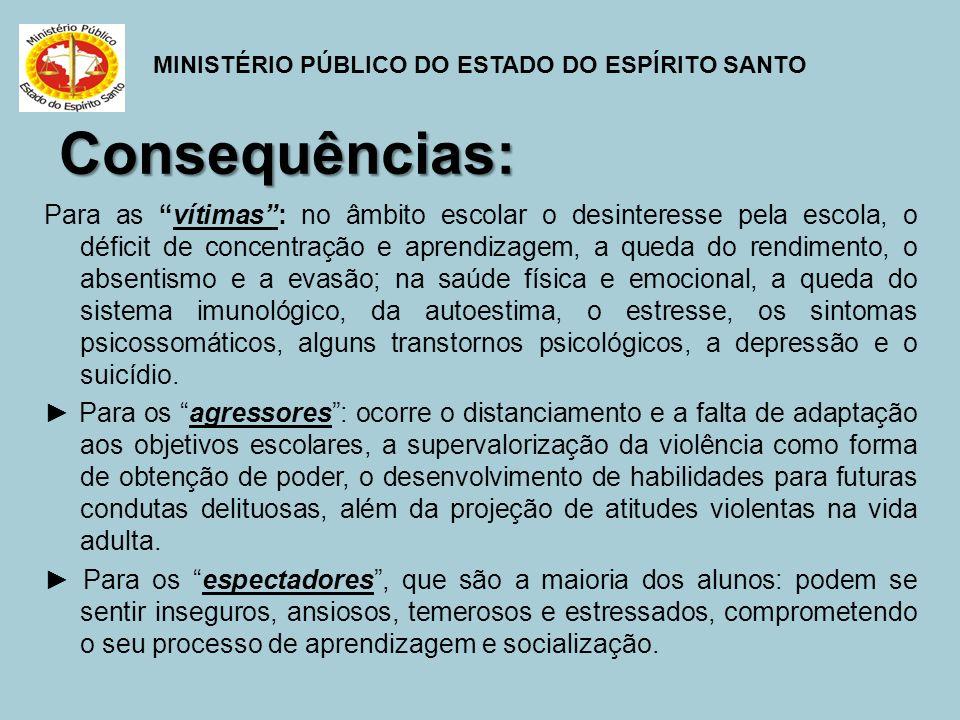 MINISTÉRIO PÚBLICO DO ESTADO DO ESPÍRITO SANTO Consequências: Para as vítimas: no âmbito escolar o desinteresse pela escola, o déficit de concentração