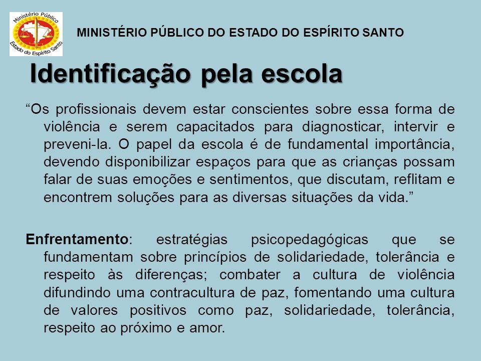 MINISTÉRIO PÚBLICO DO ESTADO DO ESPÍRITO SANTO Identificação pela escola Os profissionais devem estar conscientes sobre essa forma de violência e sere