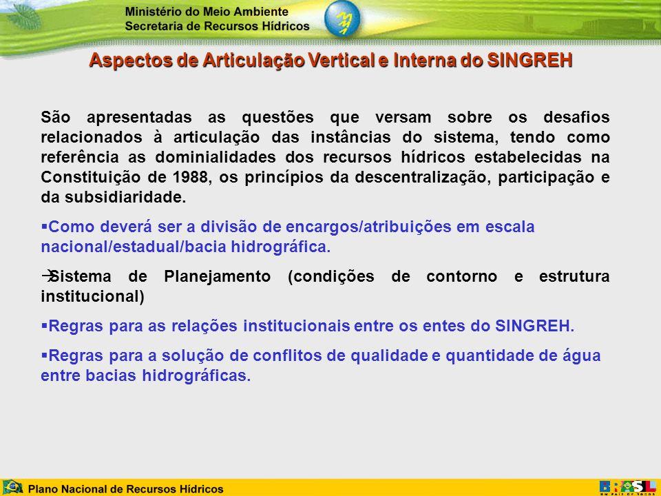 Aspectos de Articulação Vertical e Interna do SINGREH São apresentadas as questões que versam sobre os desafios relacionados à articulação das instânc