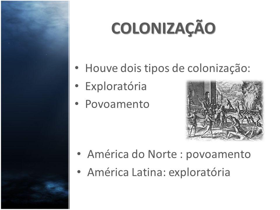 COLONIZAÇÃO Houve dois tipos de colonização: Exploratória Povoamento América do Norte : povoamento América Latina: exploratória