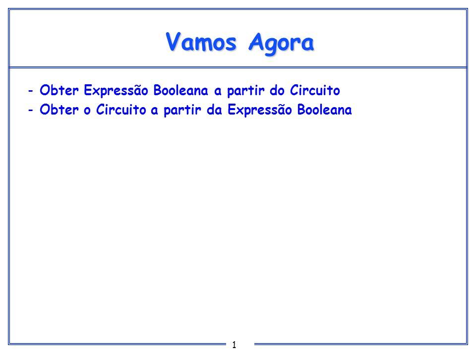 2 Expressões Boolenas Todo circuito lógico executa uma expressão booleana Exemplo: Obter a expressão do circuito abaixo Fundamentos de Lógica S=(A.B)+C S 1 =A.B S=S 1 +C Expressão Final
