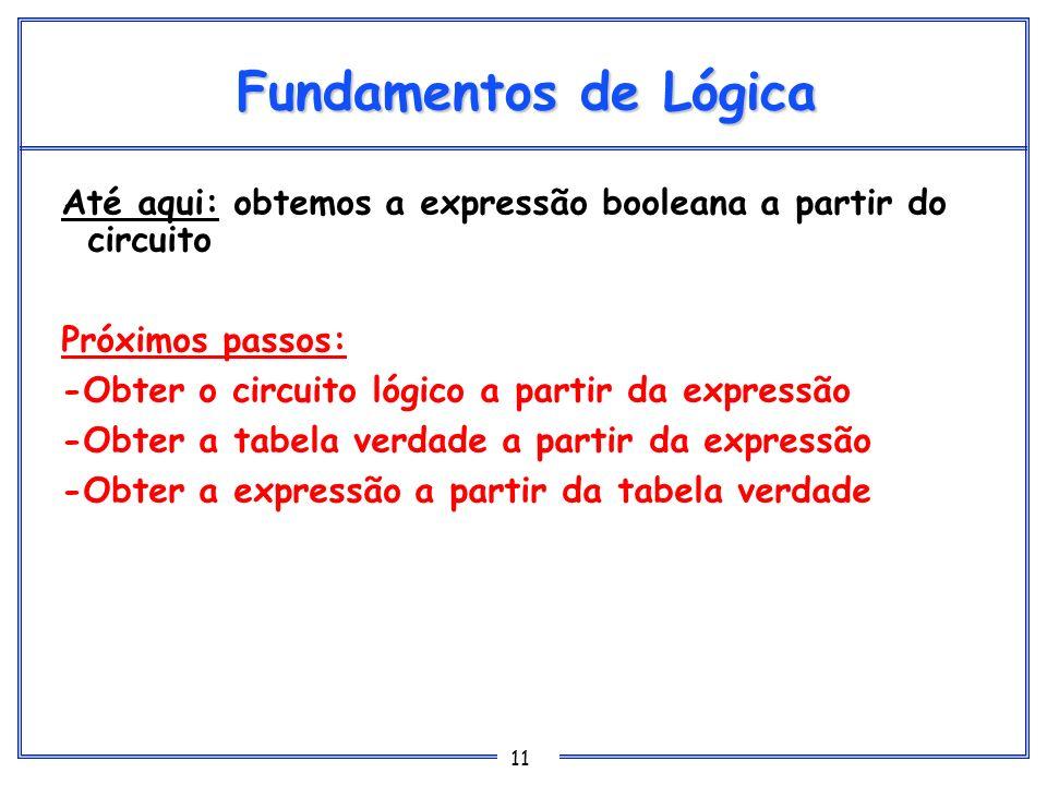 11 Fundamentos de Lógica Até aqui: obtemos a expressão booleana a partir do circuito Próximos passos: -Obter o circuito lógico a partir da expressão -