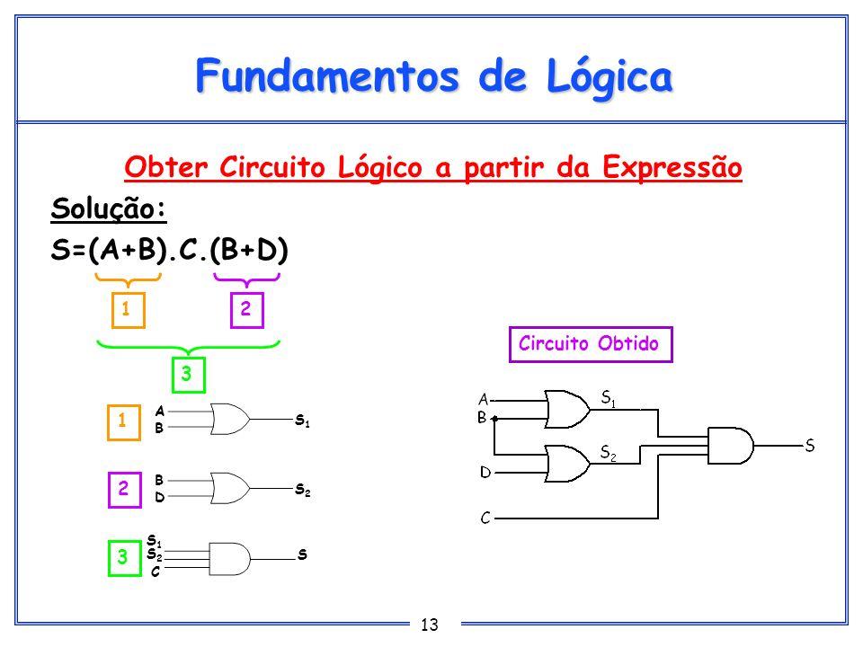 13 Fundamentos de Lógica Obter Circuito Lógico a partir da Expressão Solução: S=(A+B).C.(B+D) 1 3 2 1 3 2 A B S1S1 B D S2S2 S1S1 S2S2 C S Circuito Obt