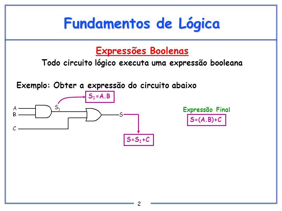 2 Expressões Boolenas Todo circuito lógico executa uma expressão booleana Exemplo: Obter a expressão do circuito abaixo Fundamentos de Lógica S=(A.B)+