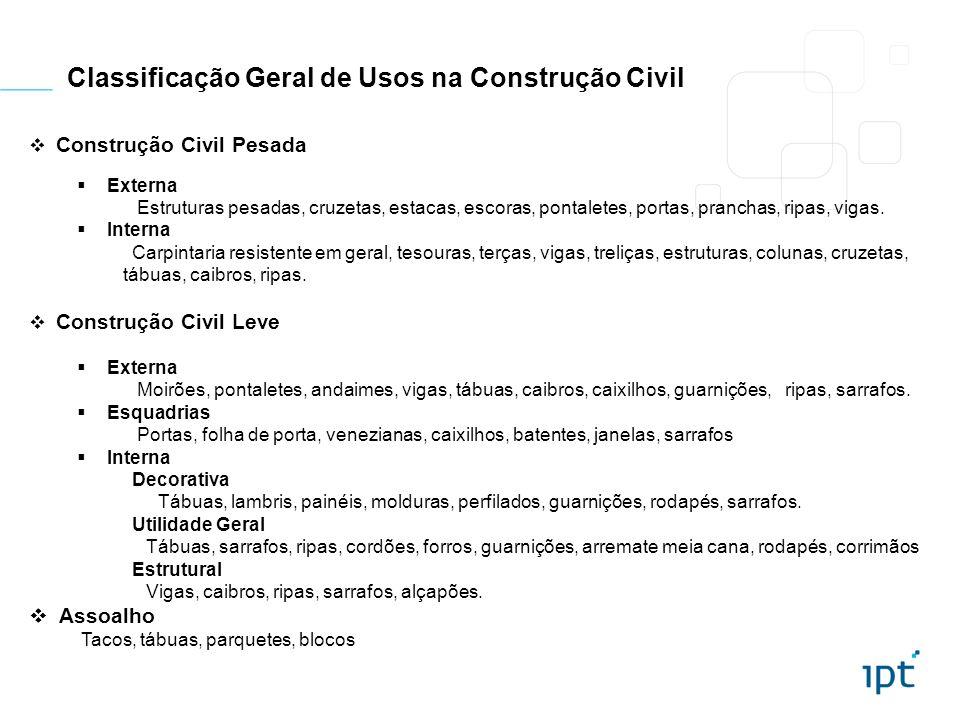 Classificação Geral de Usos na Construção Civil Construção Civil Pesada Externa Estruturas pesadas, cruzetas, estacas, escoras, pontaletes, portas, pranchas, ripas, vigas.