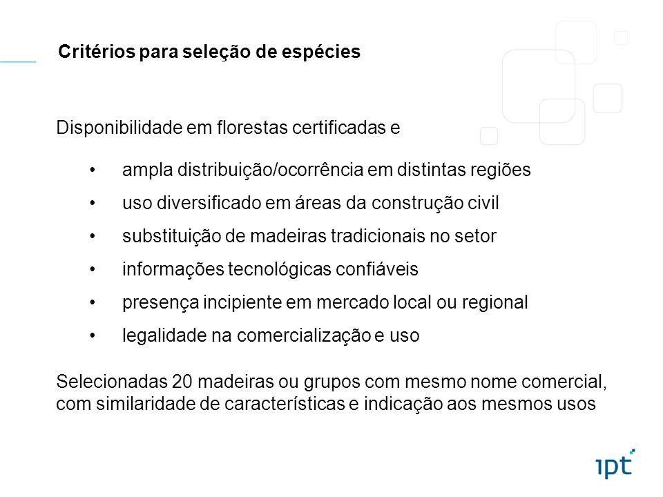 Critérios para seleção de espécies Disponibilidade em florestas certificadas e ampla distribuição/ocorrência em distintas regiõesuso diversificado em