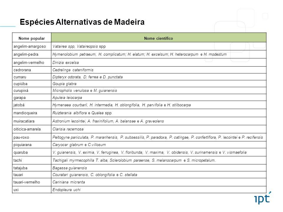Espécies Alternativas de Madeira Nome popularNome científico angelim-amargosoVatairea spp, Vataireopsis spp angelim-pedraHymenolobium petraeum, H. com