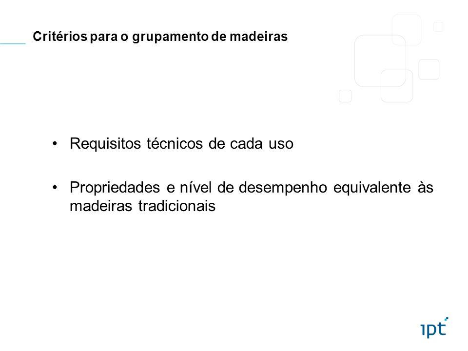 Critérios para o grupamento de madeiras Requisitos técnicos de cada uso Propriedades e nível de desempenho equivalente às madeiras tradicionais