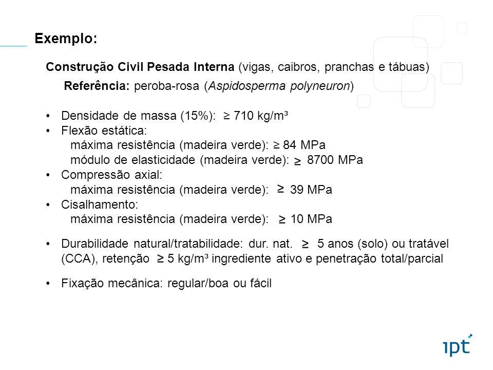 Exemplo: Construção Civil Pesada Interna (vigas, caibros, pranchas e tábuas) Referência: peroba-rosa (Aspidosperma polyneuron) Densidade de massa (15%