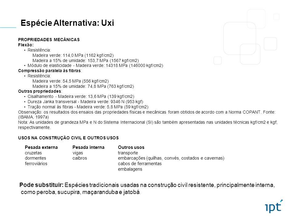 PROPRIEDADES MECÂNICAS Flexão: Resistência: Madeira verde: 114,0 MPa (1162 kgf/cm2) Madeira a 15% de umidade: 153,7 MPa (1567 kgf/cm2) Módulo de elast