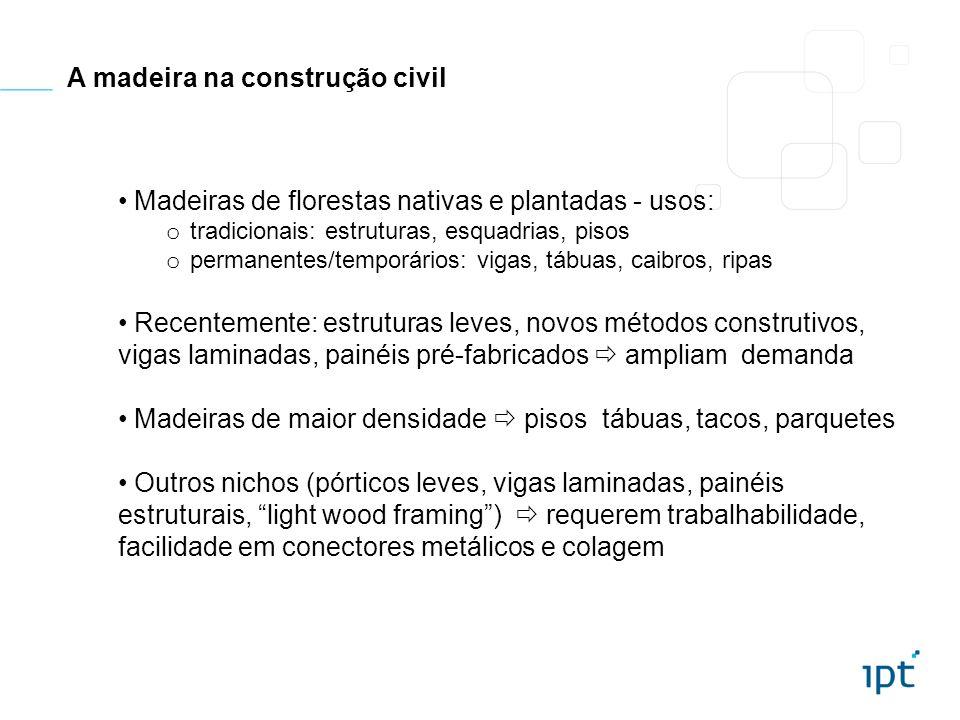 Madeiras de florestas nativas e plantadas - usos: o tradicionais: estruturas, esquadrias, pisos o permanentes/temporários: vigas, tábuas, caibros, rip