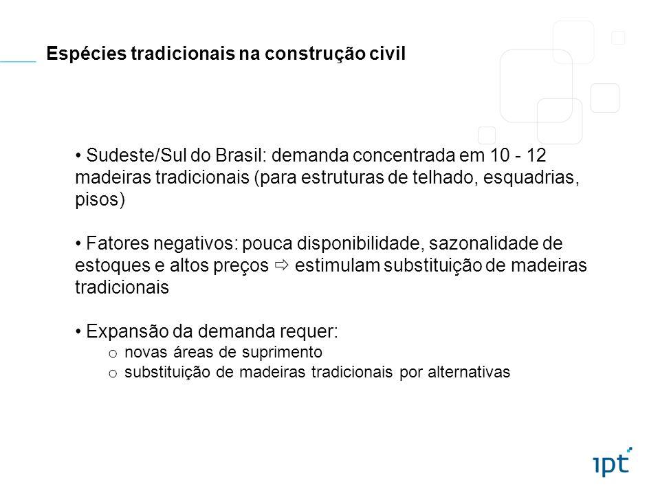 Espécies tradicionais na construção civil Sudeste/Sul do Brasil: demanda concentrada em 10 - 12 madeiras tradicionais (para estruturas de telhado, esq