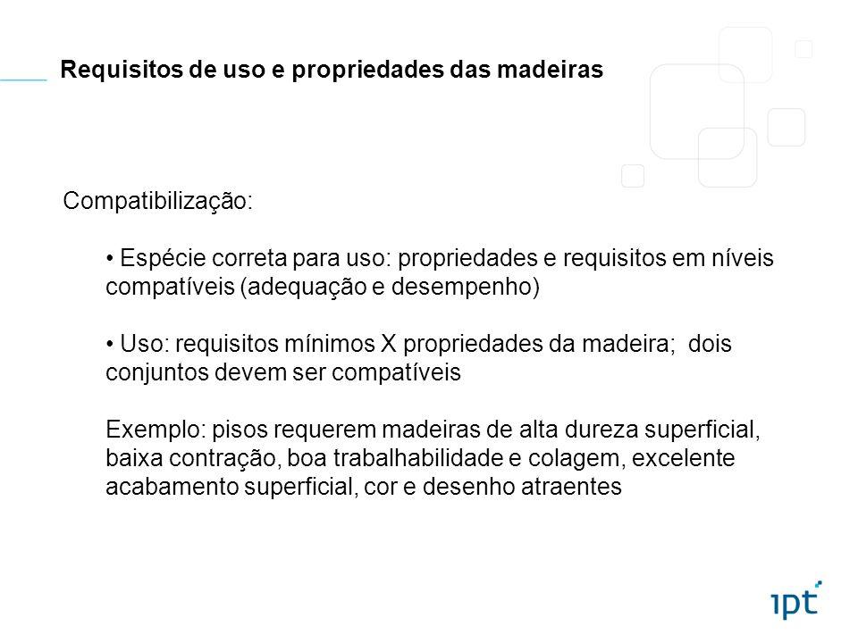 Requisitos de uso e propriedades das madeiras Compatibilização: Espécie correta para uso: propriedades e requisitos em níveis compatíveis (adequação e