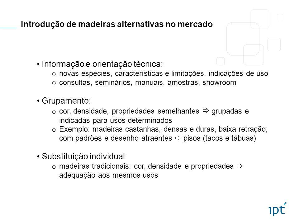 Introdução de madeiras alternativas no mercado Informação e orientação técnica: o novas espécies, características e limitações, indicações de uso o co