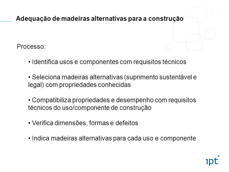 Adequação de madeiras alternativas para a construção Processo: Identifica usos e componentes com requisitos técnicos Seleciona madeiras alternativas (