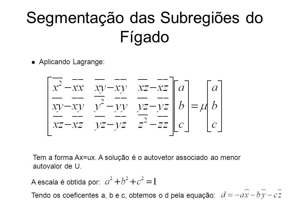Segmentação das Subregiões do Fígado Aplicando Lagrange: A escala é obtida por: Tendo os coeficentes a, b e c, obtemos o d pela equação: Tem a forma Ax=ux.