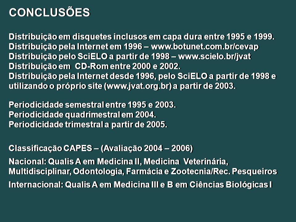 CONCLUSÕES Distribuição em disquetes inclusos em capa dura entre 1995 e 1999. Distribuição pela Internet em 1996 – www.botunet.com.br/cevap Distribuiç