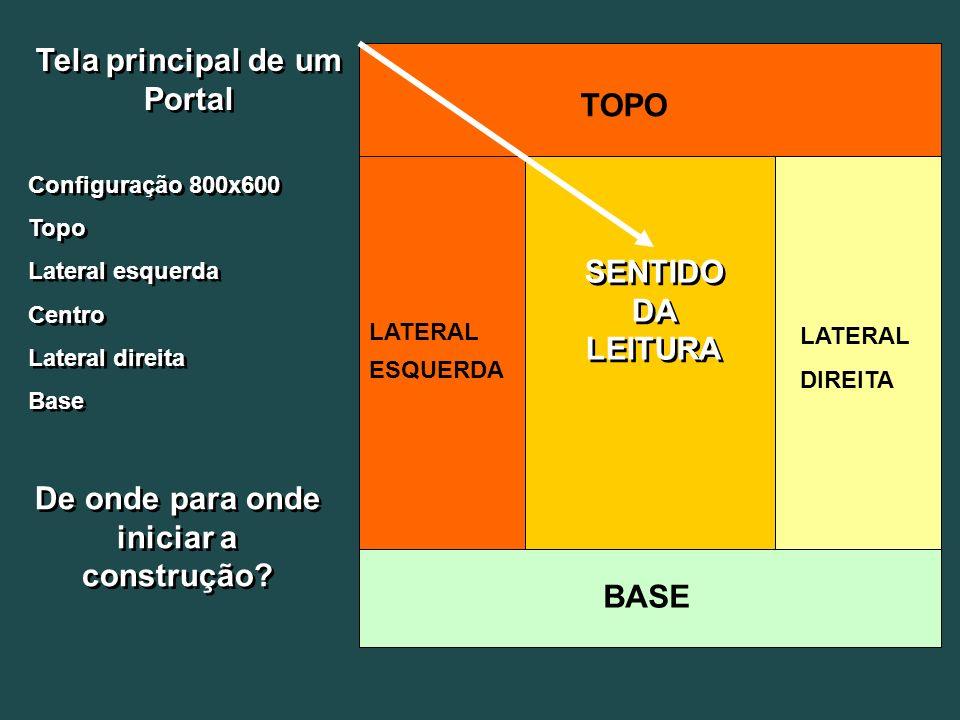 LATERAL ESQUERDA LATERAL DIREITA BASE Tela principal de um Portal Configuração 800x600 Topo Lateral esquerda Centro Lateral direita Base Tela principa
