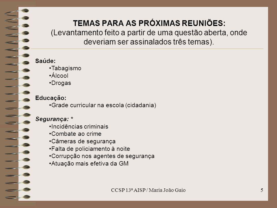 CCSP 13ª AISP / Maria João Gaio6 TEMAS PARA AS PRÓXIMAS REUNIÕES: (Levantamento feito a partir de uma questão aberta, onde deveriam ser assinalados três temas).