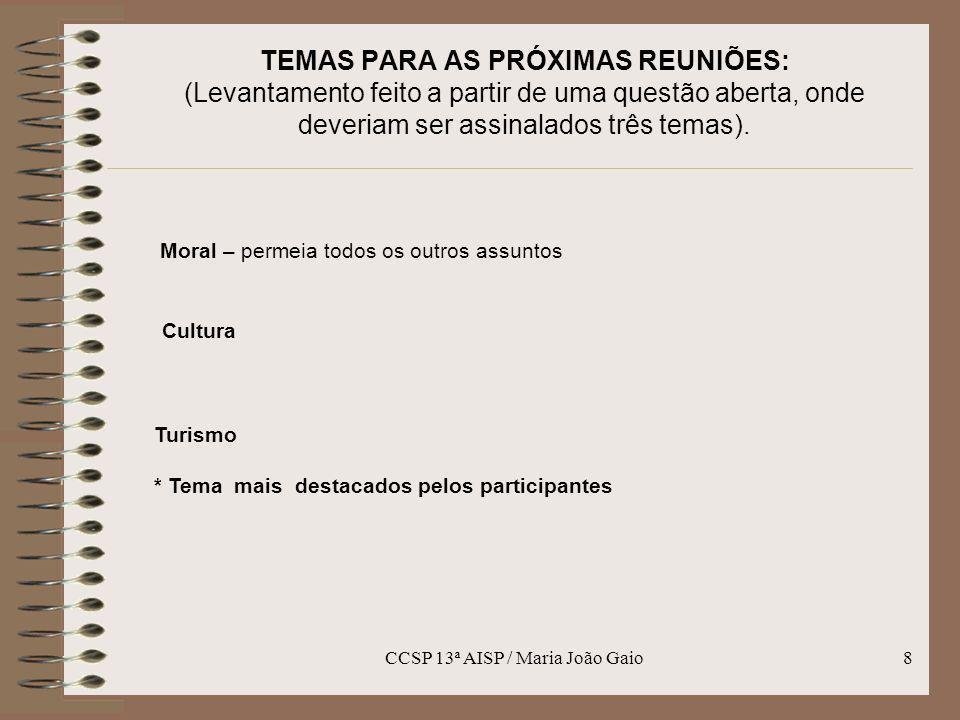 CCSP 13ª AISP / Maria João Gaio8 TEMAS PARA AS PRÓXIMAS REUNIÕES: (Levantamento feito a partir de uma questão aberta, onde deveriam ser assinalados tr