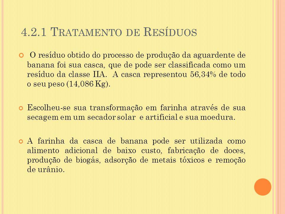 4.2.1 T RATAMENTO DE R ESÍDUOS O resíduo obtido do processo de produção da aguardente de banana foi sua casca, que de pode ser classificada como um re