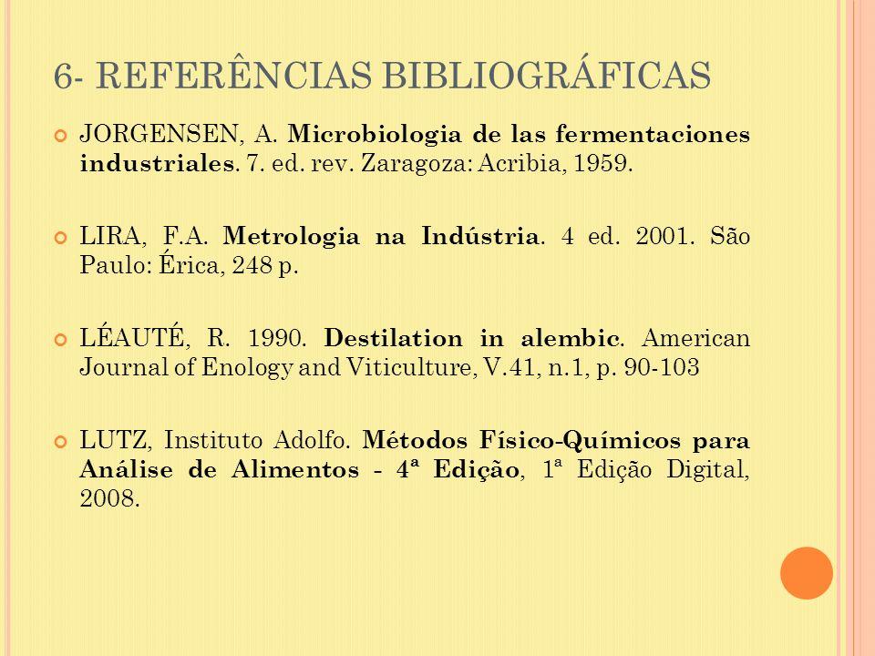 6- REFERÊNCIAS BIBLIOGRÁFICAS JORGENSEN, A. Microbiologia de las fermentaciones industriales. 7. ed. rev. Zaragoza: Acribia, 1959. LIRA, F.A. Metrolog
