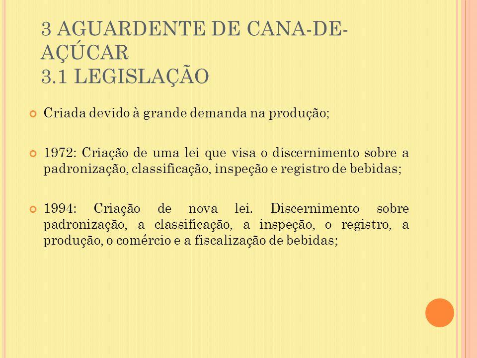 Criada devido à grande demanda na produção; 1972: Criação de uma lei que visa o discernimento sobre a padronização, classificação, inspeção e registro