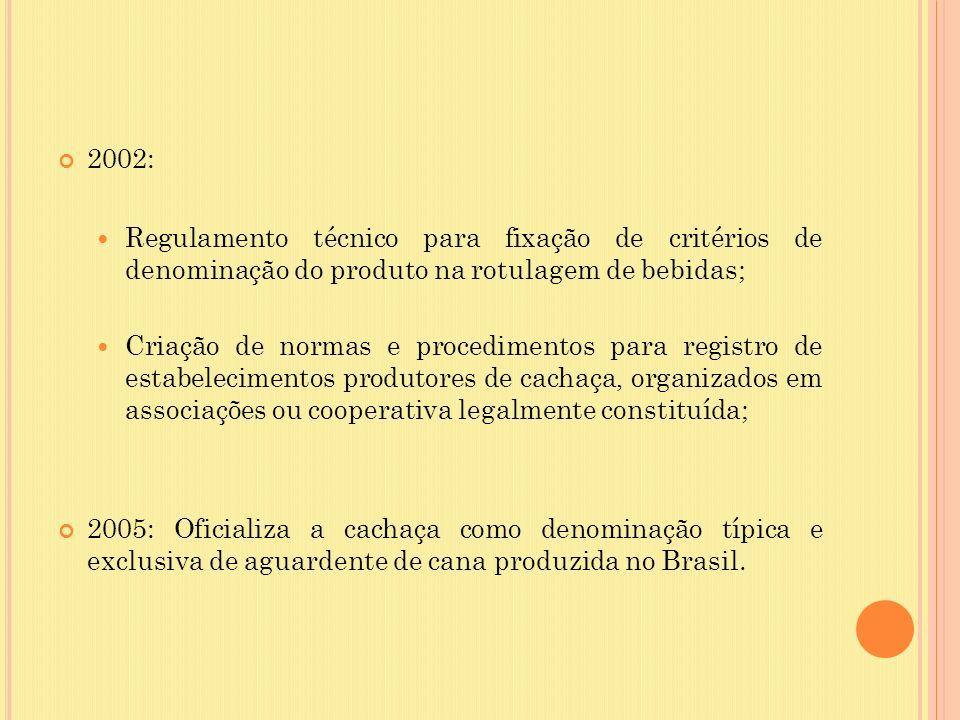 2002: Regulamento técnico para fixação de critérios de denominação do produto na rotulagem de bebidas; Criação de normas e procedimentos para registro