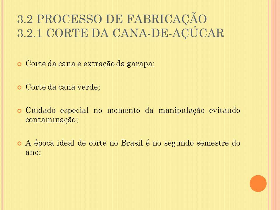 3.2 PROCESSO DE FABRICAÇÃO 3.2.1 CORTE DA CANA-DE-AÇÚCAR Corte da cana e extração da garapa; Corte da cana verde; Cuidado especial no momento da manip