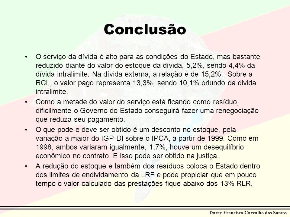 Conclusão O serviço da dívida é alto para as condições do Estado, mas bastante reduzido diante do valor do estoque da dívida, 5,2%, sendo 4,4% da dívi