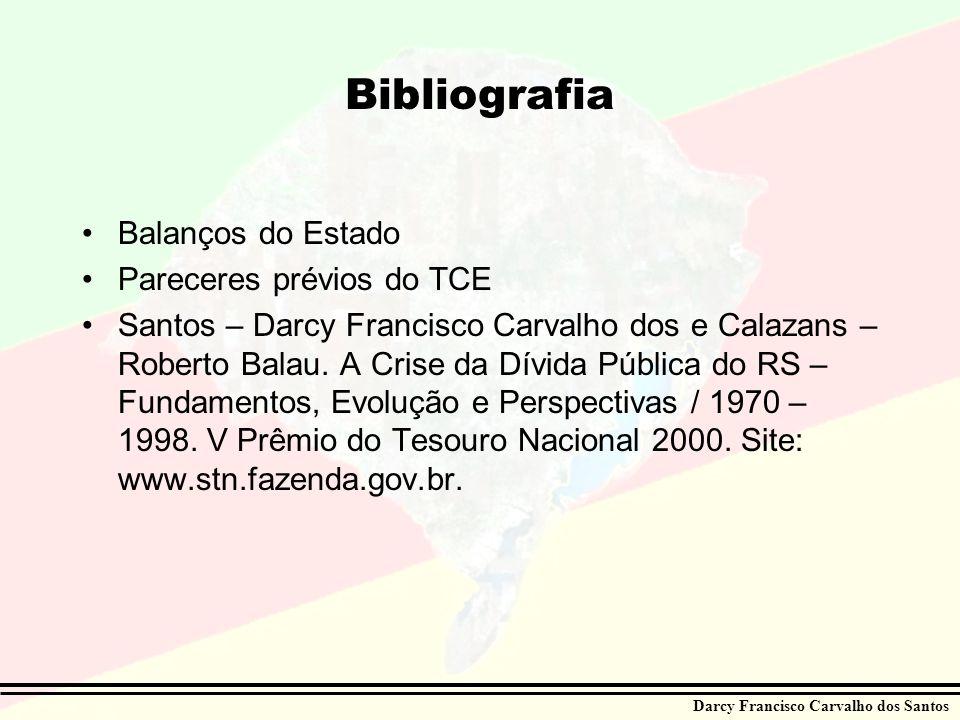 Darcy Francisco Carvalho dos Santos Bibliografia Balanços do Estado Pareceres prévios do TCE Santos – Darcy Francisco Carvalho dos e Calazans – Robert