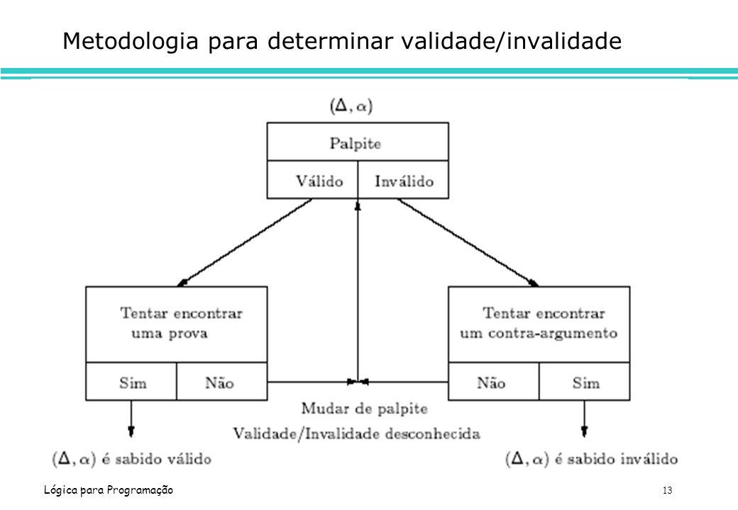 Lógica para Programação 13 Metodologia para determinar validade/invalidade