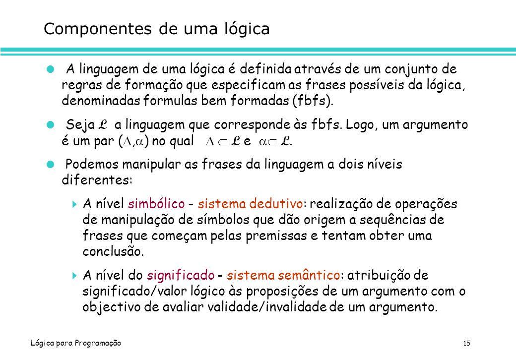Lógica para Programação 15 Componentes de uma lógica A linguagem de uma lógica é definida através de um conjunto de regras de formação que especificam