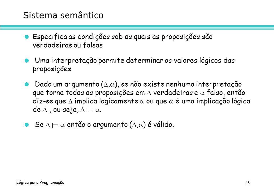 Lógica para Programação 18 Sistema semântico Especifica as condições sob as quais as proposições são verdadeiras ou falsas Uma interpretação permite d
